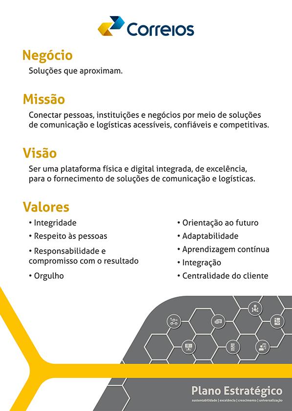 Negócio: Soluções que aproximam; Missão: Conectar pessoas, instituições e negócios por meio de soluções de comunicação e logísticas acessíveis, confiáveis e competitivas; Visão: Ser uma plataforma física e digital integrada, de excelência, para o fornecimento de soluções de comunicação e logísticas; Valores: Integridade, respeito às pessoas, responsabilidade e compromisso com o resultado, orgulho, orientação ao futuro, adaptabilidade, aprendizagem contínua e integração.