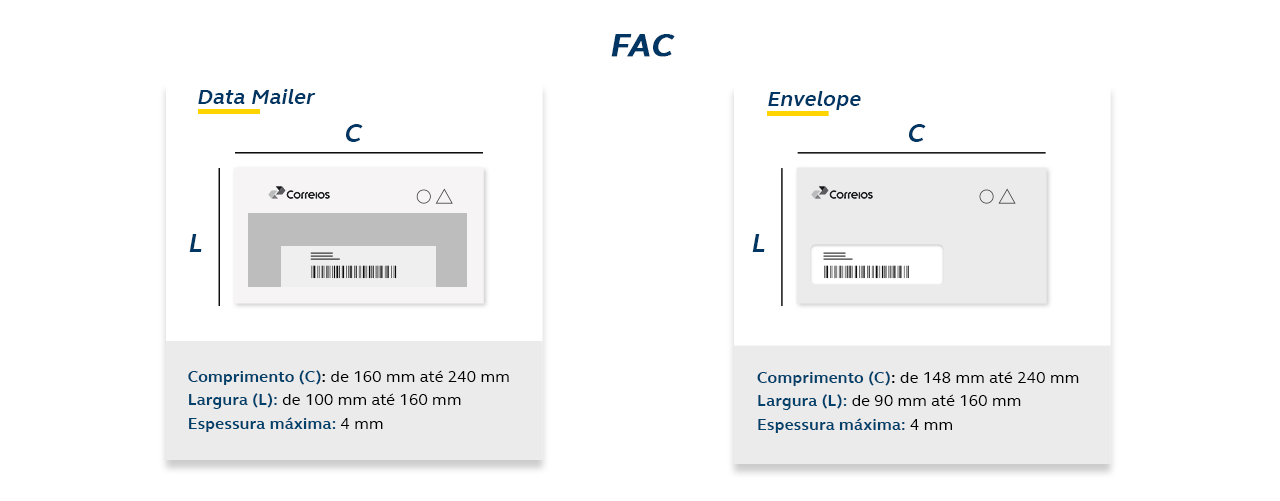 Infográfico Limites e Dimensões FAC Desktop