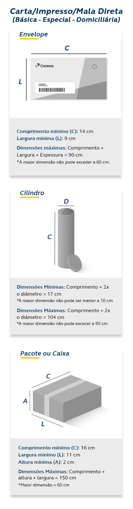 Infográfico Limites e Dimensões Mala Direta Mobile