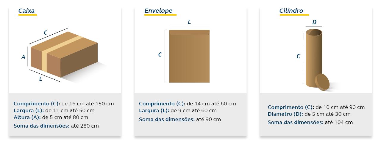 Limites e Dimensões Internacional - Desktop