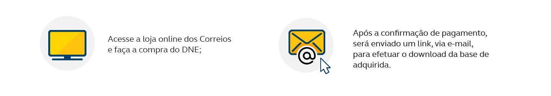 1. Acesse a Loja Virtual dos Correios e realize a compra do DNE; 2. Após a confirmação de pagamento, será enviado um link, via e-mail, para efetuar o download da base de adquirida.