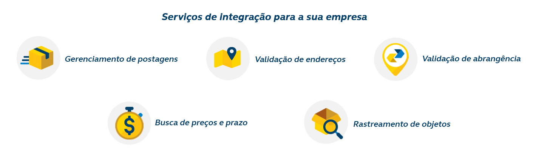Serviços de integração para a sua empresa: Gerenciamento de postagens; Validação de endereços; Validação de abrangência; Busca de preços e prazos; rastreamento de objetos.