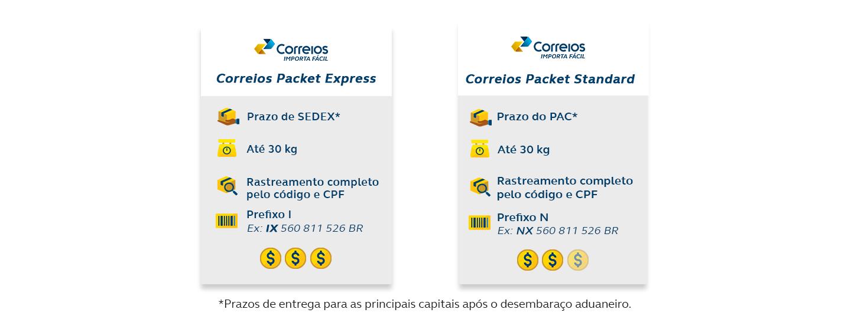 Packet Express: Entrega prioritária, prazos de até 4 dias para as principais capitais após o desembaraço aduaneiro; Packet Standard: Entrega não-prioritária e prazos de até 12 dias úteis para as principais capitais após o desembaraço aduaneiro. Os Correios recebem os pacotes de até 30 kg. Eles vão para o desembaraço aduaneiro, são processados e seguem para a distribuição.