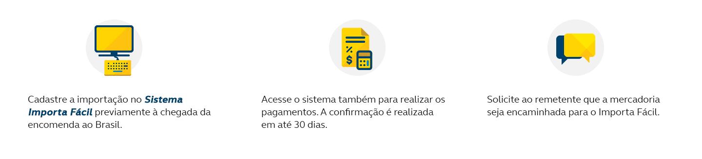 Cadastre a importação no Sistema Importa Fácil previamente à chegada da encomenda ao Brasil; Acesse o sistema também para realizar os pagamentos. A confirmação é realizada em até 30 dias; Solicite ao remetente que a mercadoria seja encaminhada para o Importa Fácil.