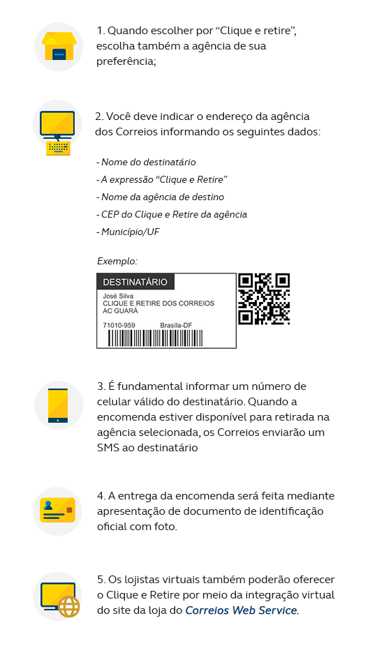 Infográfico passo a passo Clique e Retire - mobile