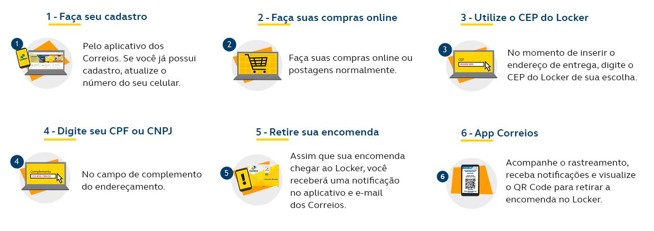 1 - Faça seu cadastro: Pelo aplicativo dos Correios. Se você já possui cadastro, atualize o número do seu celular. 2 - Faça suas compras online: Faça suas compra online ou postagens normalmente. 3 - Utilize o CEP do Locker: No momento de inserir o endereço de entrega, digite o CEP do Locker de sua escolha. 4 - Digite seu CPF ou CNPJ: No campo de complemento do endereçamento. 5 - Retire sua encomenda: Assim que sua encomenda chegar ao Locker, você receberá um SMS no celular cadastrado no Meu Correios. 6 - App Correios - Acompanhe o rastreamento, receba notificações e visualize o QR Code para retirar a encomenda no Locker.
